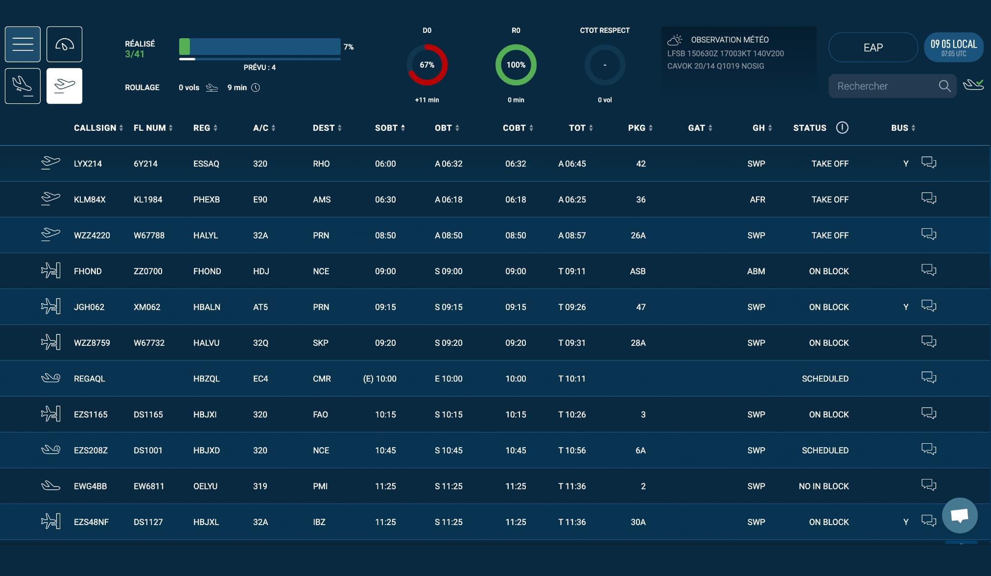 Système de suivi des performances arrivée/rotation jour